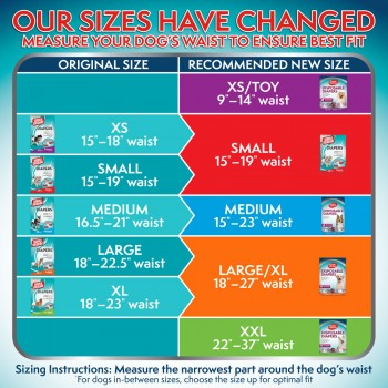 Simple Solution Disposable Dog Diapers size guide